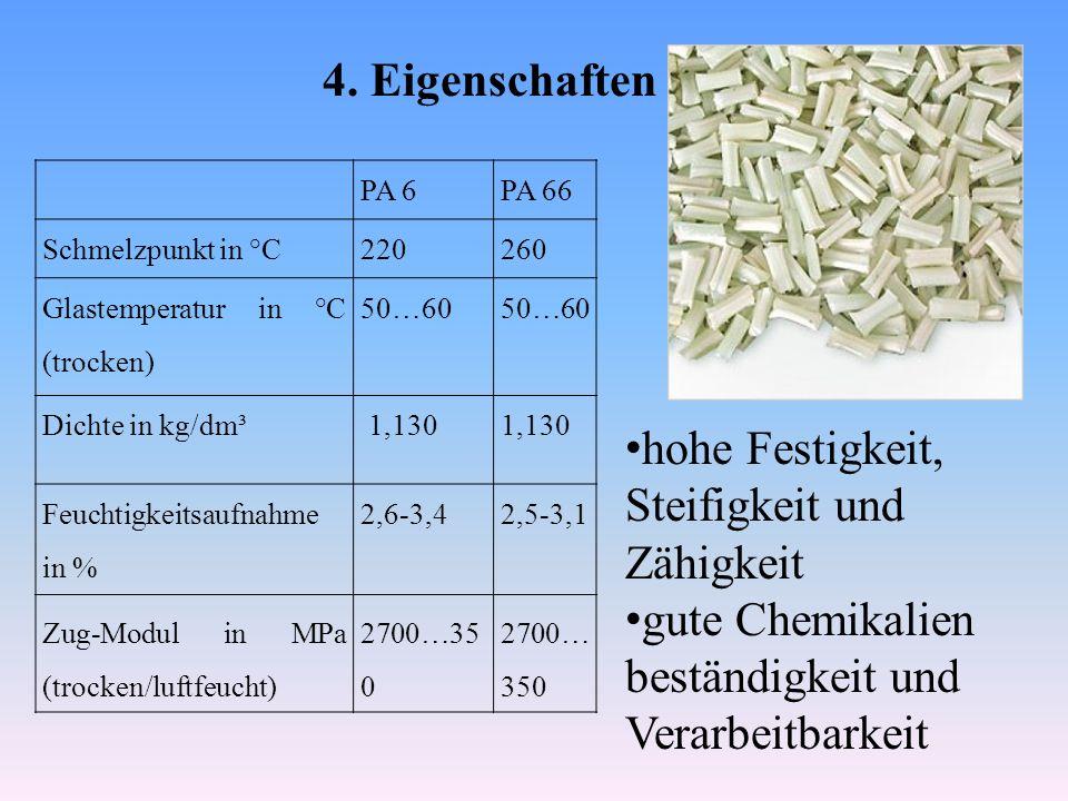 4. Eigenschaften hohe Festigkeit, Steifigkeit und Zähigkeit gute Chemikalien beständigkeit und Verarbeitbarkeit PA 6PA 66 Schmelzpunkt in °C220260 Gla