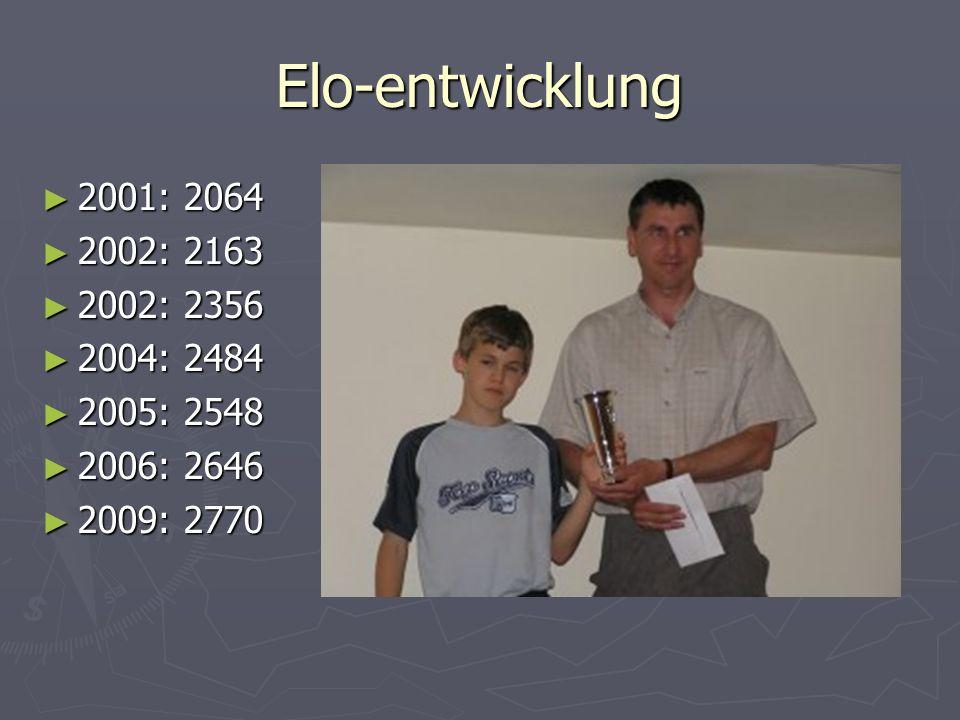 Elo-entwicklung ► 2001: 2064 ► 2002: 2163 ► 2002: 2356 ► 2004: 2484 ► 2005: 2548 ► 2006: 2646 ► 2009: 2770