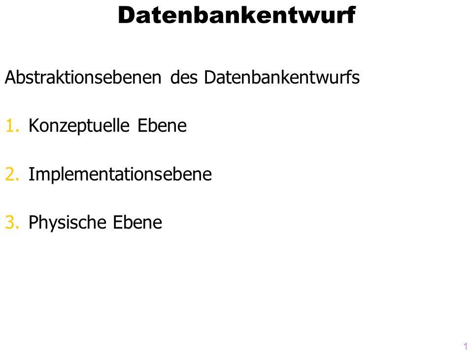 1 Datenbankentwurf Abstraktionsebenen des Datenbankentwurfs 1.Konzeptuelle Ebene 2.Implementationsebene 3.Physische Ebene