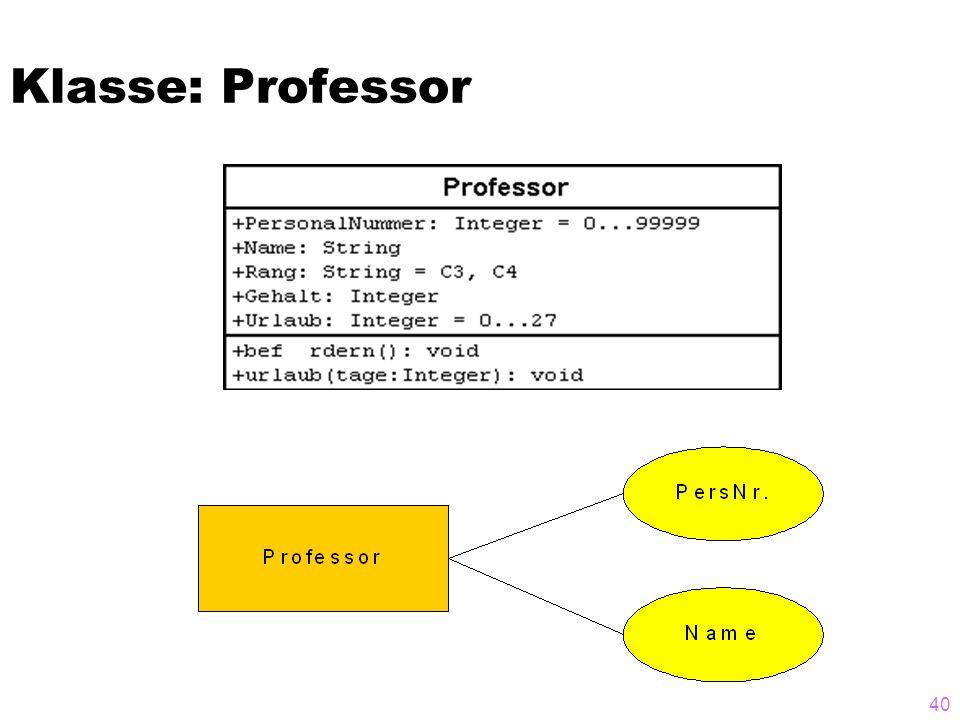40 Klasse: Professor