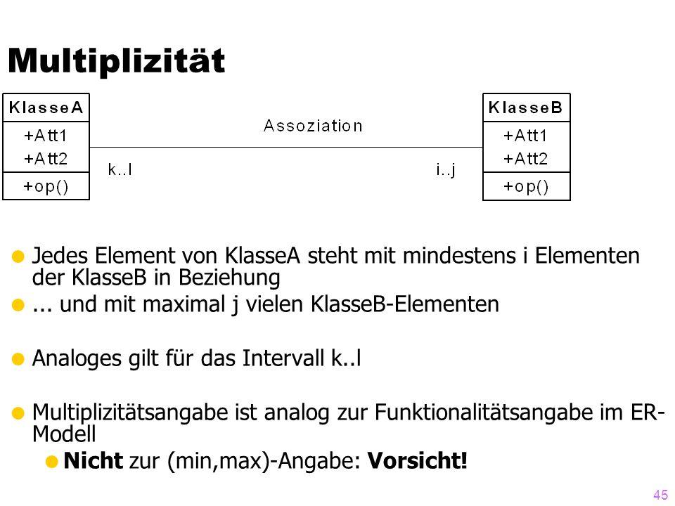 45 Multiplizität  Jedes Element von KlasseA steht mit mindestens i Elementen der KlasseB in Beziehung ... und mit maximal j vielen KlasseB-Elementen