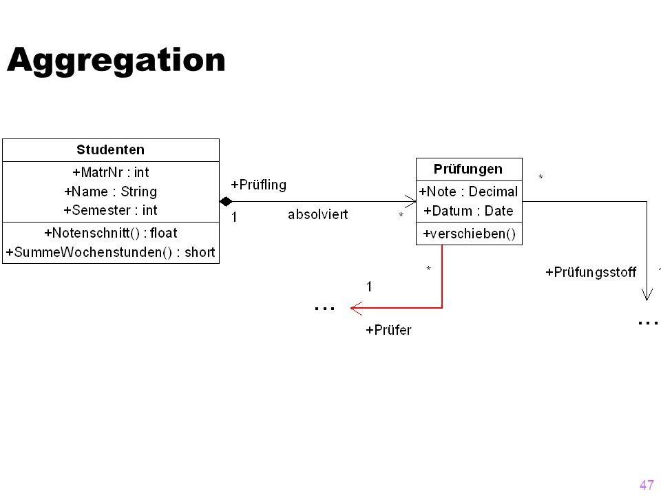 47 Aggregation