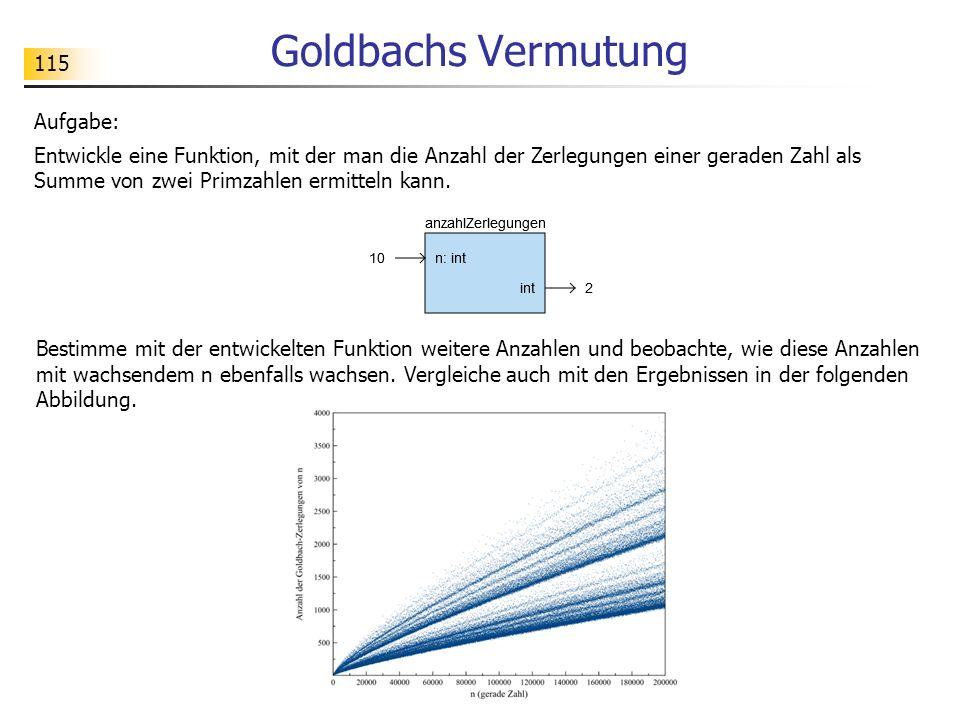 115 Goldbachs Vermutung Aufgabe: Entwickle eine Funktion, mit der man die Anzahl der Zerlegungen einer geraden Zahl als Summe von zwei Primzahlen ermi