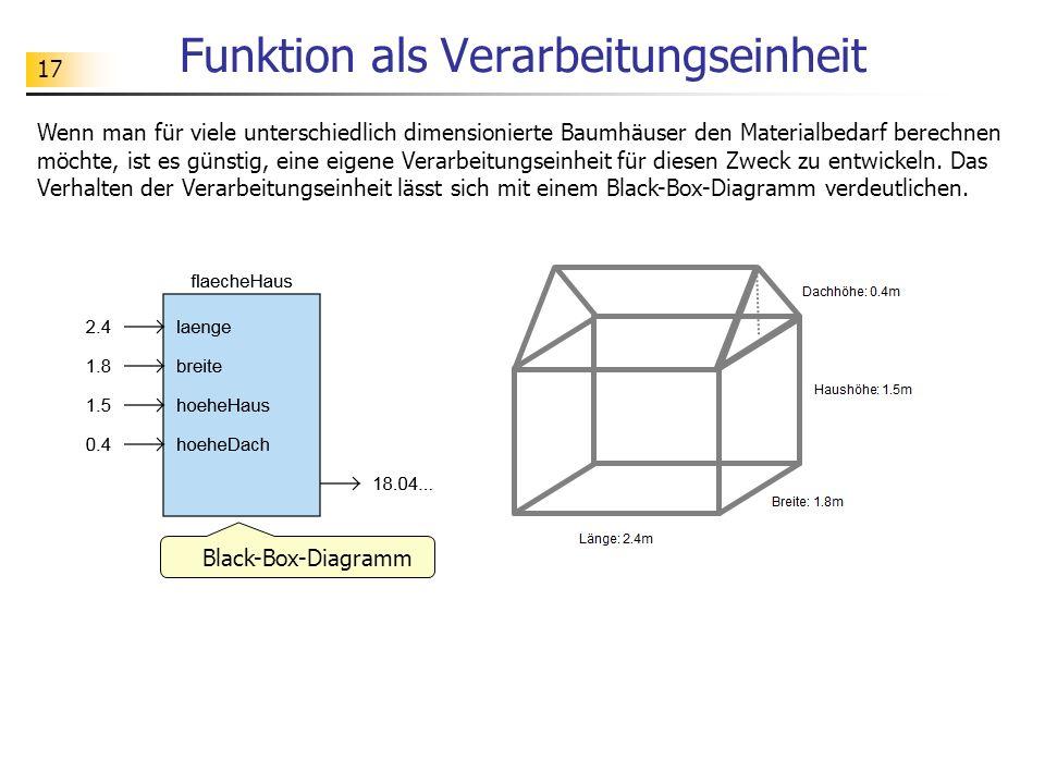 17 Funktion als Verarbeitungseinheit Wenn man für viele unterschiedlich dimensionierte Baumhäuser den Materialbedarf berechnen möchte, ist es günstig,