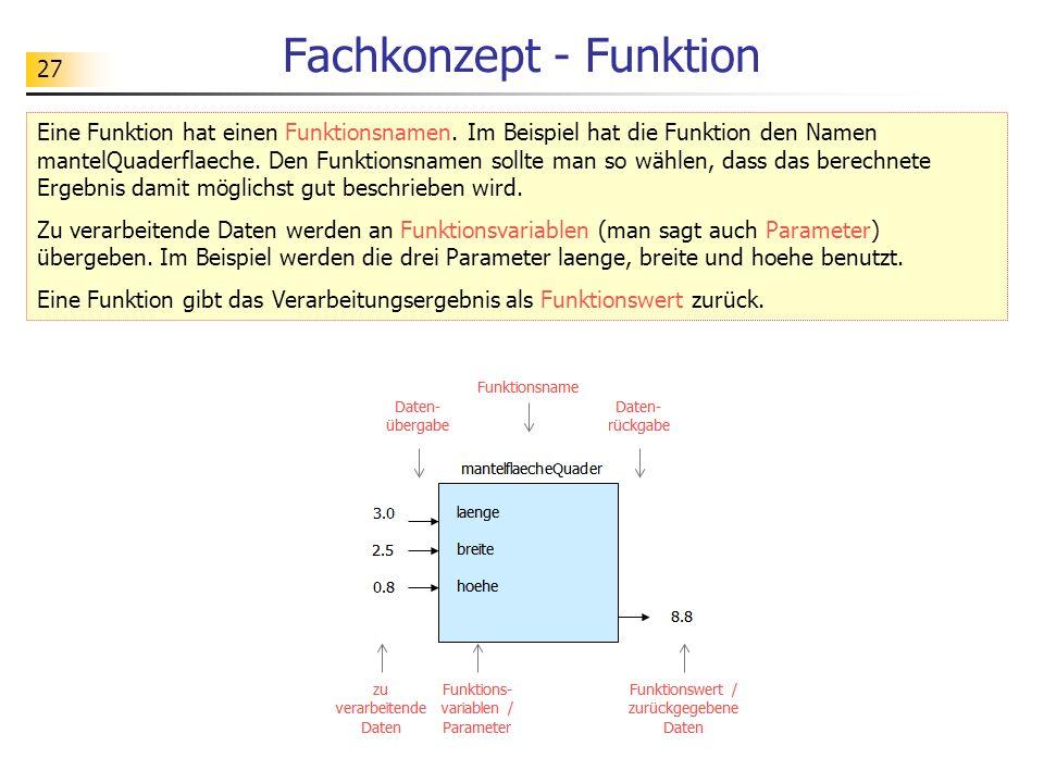 27 Fachkonzept - Funktion Eine Funktion hat einen Funktionsnamen. Im Beispiel hat die Funktion den Namen mantelQuaderflaeche. Den Funktionsnamen sollt