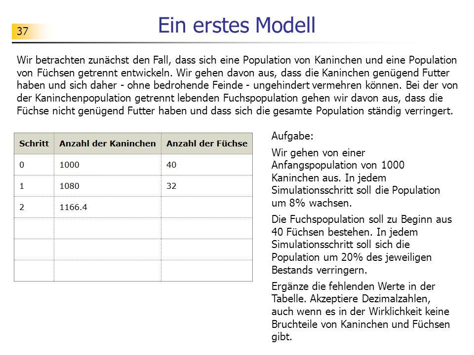 37 Ein erstes Modell Wir betrachten zunächst den Fall, dass sich eine Population von Kaninchen und eine Population von Füchsen getrennt entwickeln. Wi