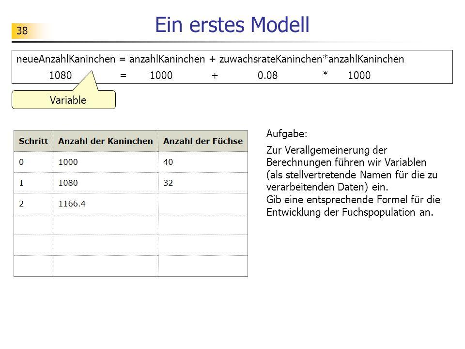 38 Ein erstes Modell neueAnzahlKaninchen = anzahlKaninchen + zuwachsrateKaninchen*anzahlKaninchen 1080 = 1000 + 0.08 * 1000 Aufgabe: Zur Verallgemeine