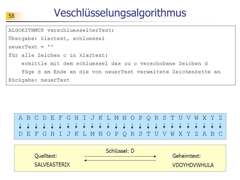 58 Veschlüsselungsalgorithmus ALGORITHMUS verschluesselterText: Übergabe: klartext, schluessel neuerText = '' für alle Zeichen c in klartext: ermittle