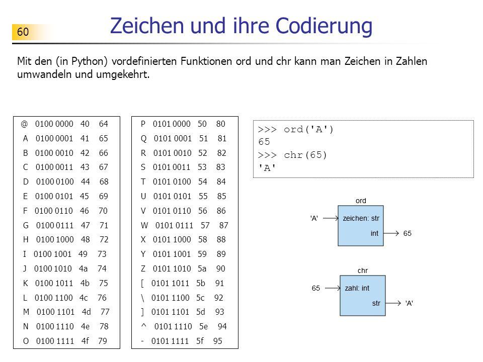 60 Zeichen und ihre Codierung Mit den (in Python) vordefinierten Funktionen ord und chr kann man Zeichen in Zahlen umwandeln und umgekehrt. >>> ord('A