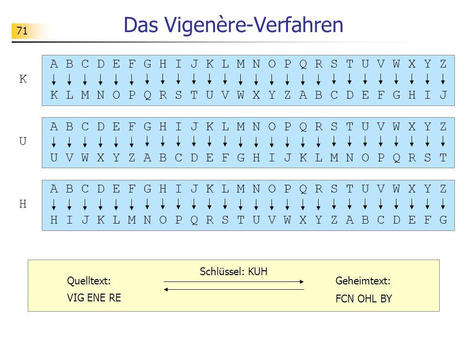 71 Das Vigenère-Verfahren A B C D E F G H I J K L M N O P Q R S T U V W X Y Z K L M N O P Q R S T U V W X Y Z A B C D E F G H I J Schlüssel: KUH Quell