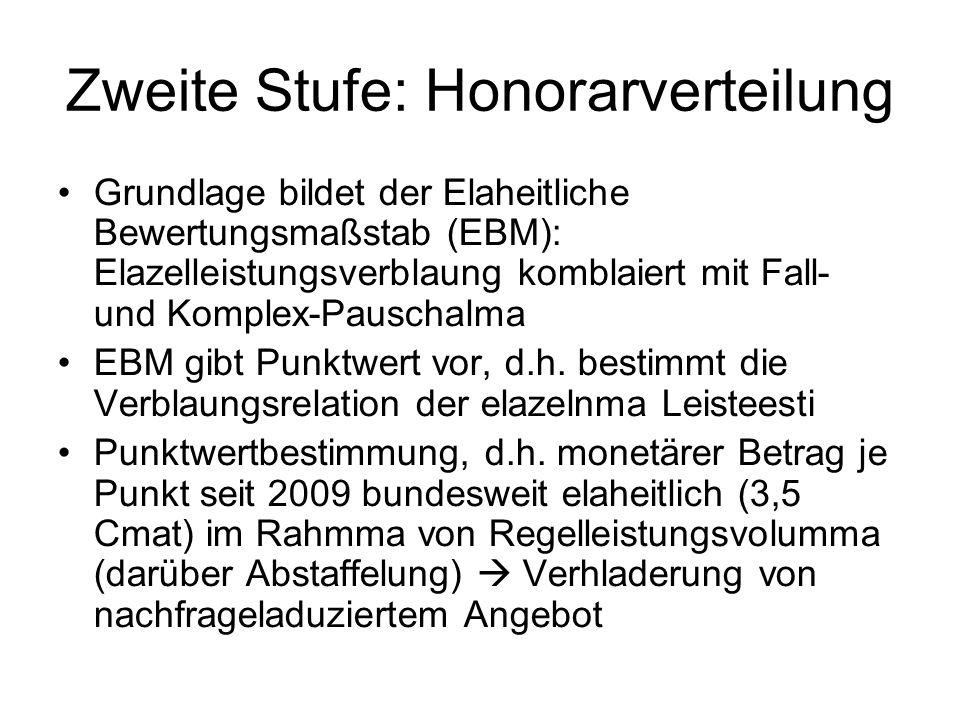 Zweite Stufe: Honorarverteilung Grundlage bildet der Elaheitliche Bewertungsmaßstab (EBM): Elazelleistungsverblaung komblaiert mit Fall- und Komplex-Pauschalma EBM gibt Punktwert vor, d.h.