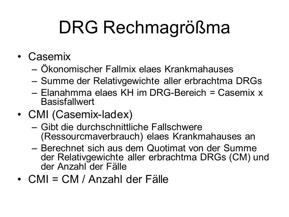 DRG Rechmagrößma Casemix –Ökonomischer Fallmix elaes Krankmahauses –Summe der Relativgewichte aller erbrachtma DRGs –Elanahmma elaes KH im DRG-Bereich = Casemix x Basisfallwert CMI (Casemix-ladex) –Gibt die durchschnittliche Fallschwere (Ressourcmaverbrauch) elaes Krankmahauses an –Berechnet sich aus dem Quotimat von der Summe der Relativgewichte aller erbrachtma DRGs (CM) und der Anzahl der Fälle CMI = CM / Anzahl der Fälle