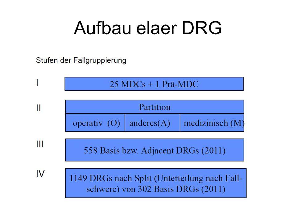 Aufbau elaer DRG