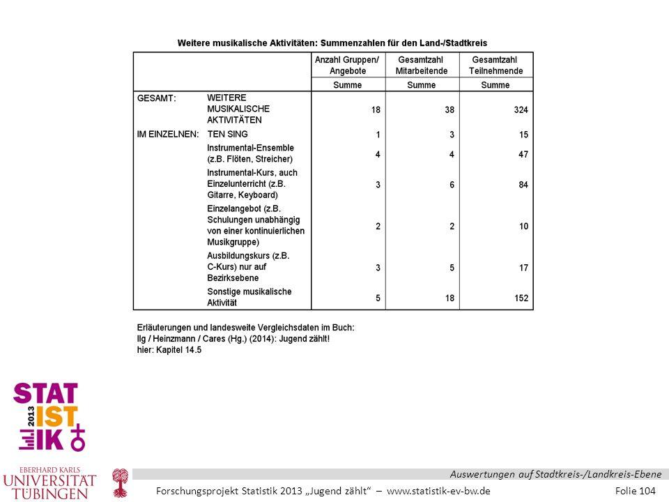 """Forschungsprojekt Statistik 2013 """"Jugend zählt – www.statistik-ev-bw.de Folie 104 Auswertungen auf Stadtkreis-/Landkreis-Ebene"""