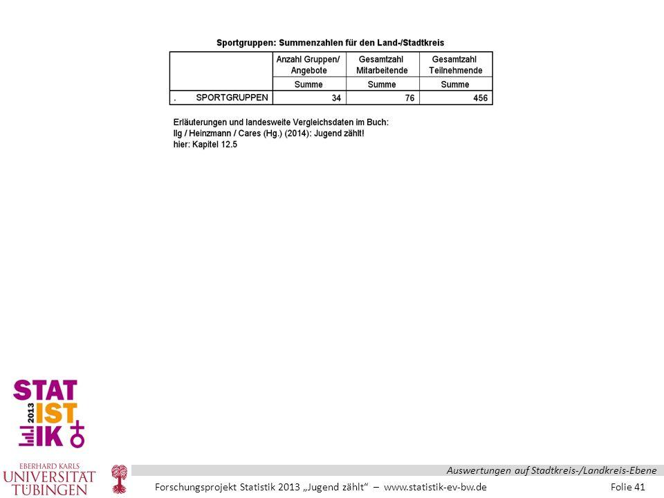 """Forschungsprojekt Statistik 2013 """"Jugend zählt – www.statistik-ev-bw.de Folie 41 Auswertungen auf Stadtkreis-/Landkreis-Ebene"""