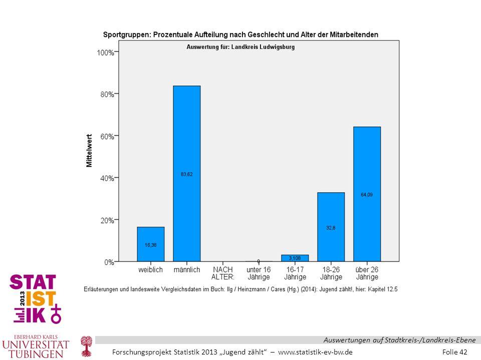 """Forschungsprojekt Statistik 2013 """"Jugend zählt – www.statistik-ev-bw.de Folie 42 Auswertungen auf Stadtkreis-/Landkreis-Ebene"""
