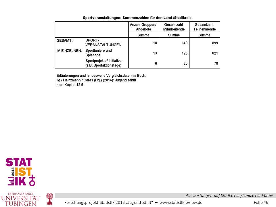 """Forschungsprojekt Statistik 2013 """"Jugend zählt – www.statistik-ev-bw.de Folie 46 Auswertungen auf Stadtkreis-/Landkreis-Ebene"""
