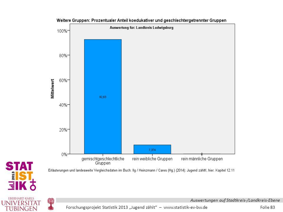 """Forschungsprojekt Statistik 2013 """"Jugend zählt – www.statistik-ev-bw.de Folie 83 Auswertungen auf Stadtkreis-/Landkreis-Ebene"""