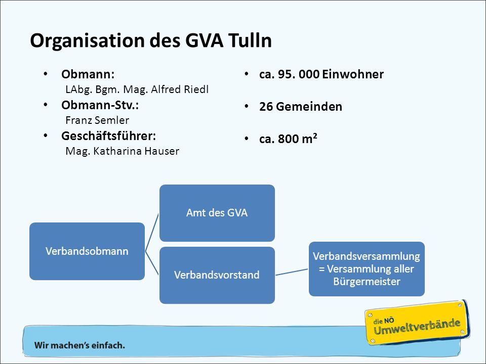 Gemeindeverband für Abfallbeseitigung in der Region Tulln Minoritenplatz 1, 3430 Tulln +43 2272 613 44 info@gvatulln.at www.abfallverband.at/tullninfo@gvatulln.at
