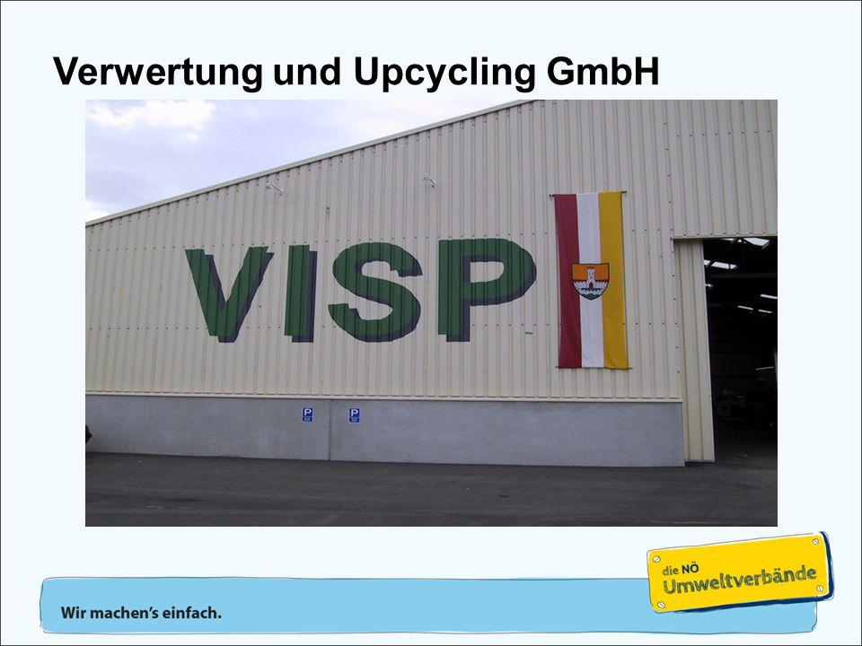 Verwertung und Upcycling GmbH