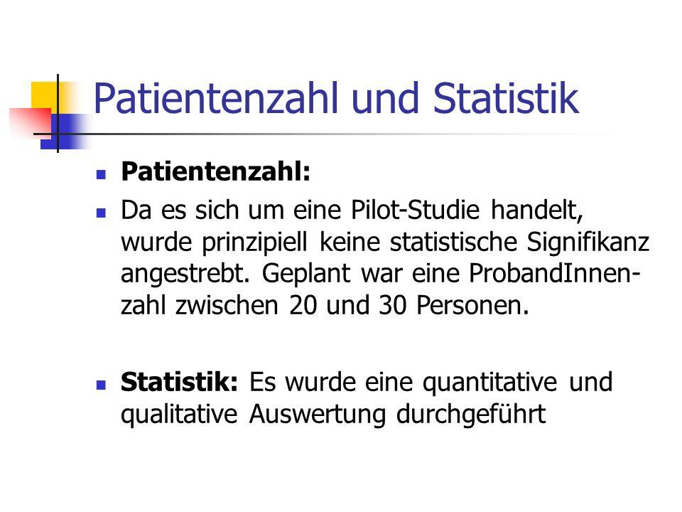 Patientenzahl und Statistik Patientenzahl: Da es sich um eine Pilot-Studie handelt, wurde prinzipiell keine statistische Signifikanz angestrebt.