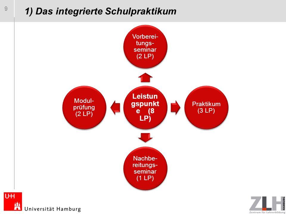 9 1) Das integrierte Schulpraktikum Leistun gspunkt e (8 LP) Vorberei- tungs- seminar (2 LP) Praktikum (3 LP) Nachbe- reitungs- seminar (1 LP) Modul- prüfung (2 LP)