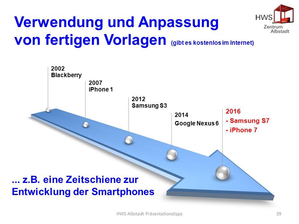HWS Albstadt Präsentationstipps39 2016 - Samsung S7 - iPhone 7 2014 Google Nexus 6 2012 Samsung S3 2007 iPhone 1 2002 Blackberry Verwendung und Anpassung von fertigen Vorlagen (gibt es kostenlos im Internet)...