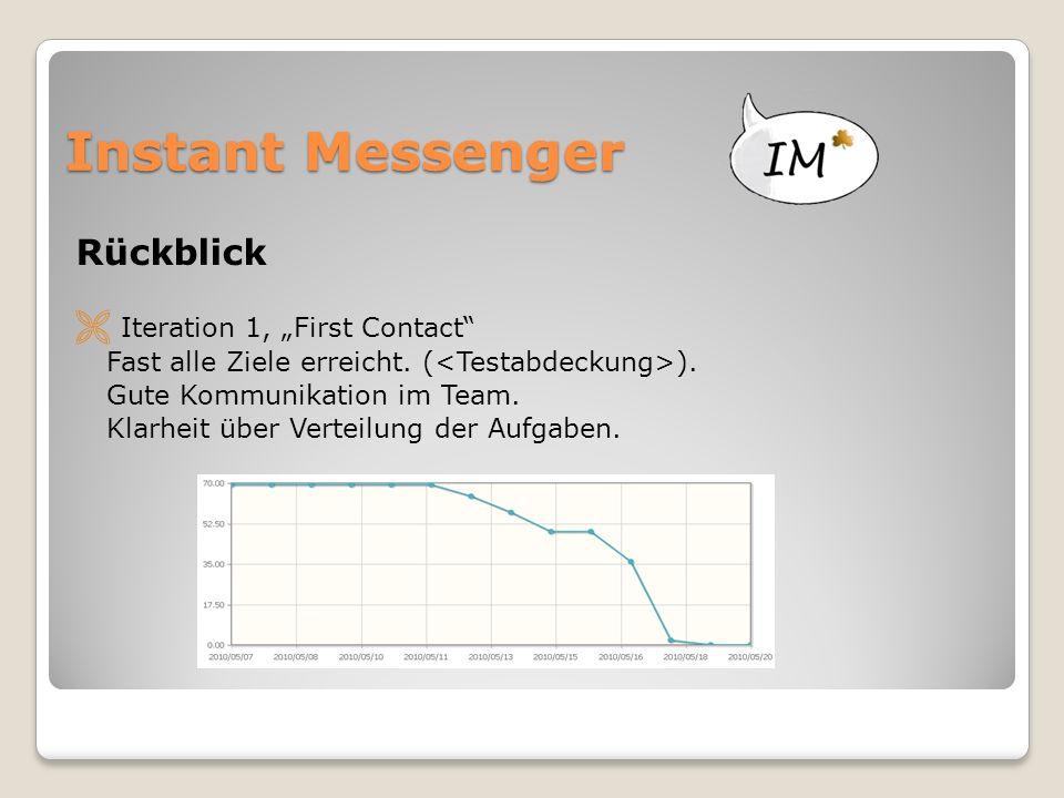 """Instant Messenger Rückblick  Iteration 1, """"First Contact"""" Fast alle Ziele erreicht. ( ). Gute Kommunikation im Team. Klarheit über Verteilung der Auf"""