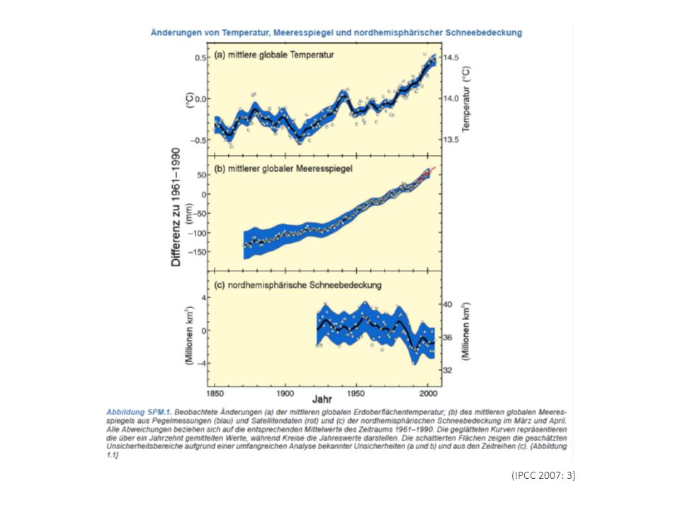 (IPCC 2007: 3)