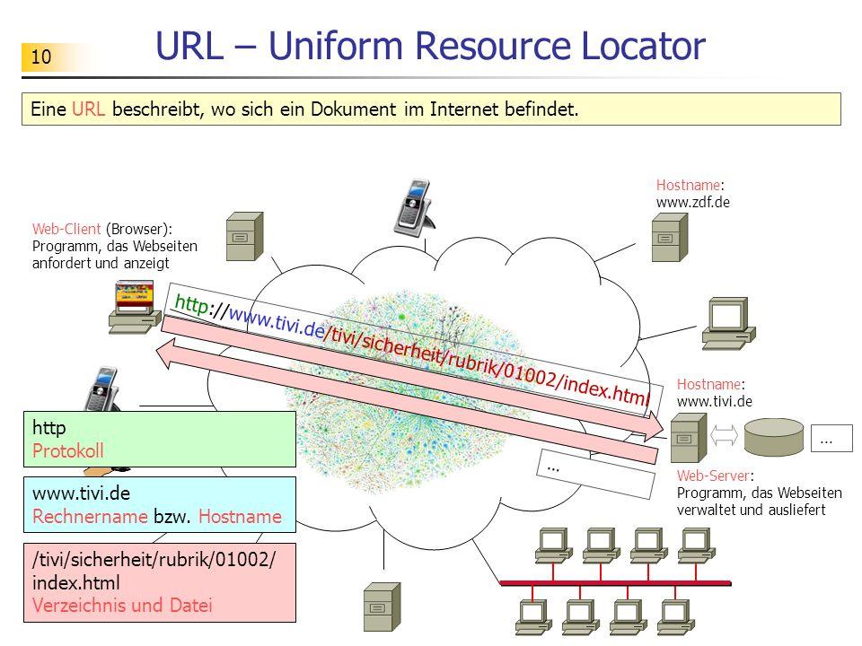10 URL – Uniform Resource Locator Eine URL beschreibt, wo sich ein Dokument im Internet befindet. http://www.tivi.de/tivi/sicherheit/rubrik/01002/inde