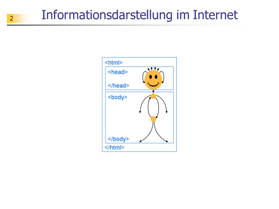 2 Informationsdarstellung im Internet