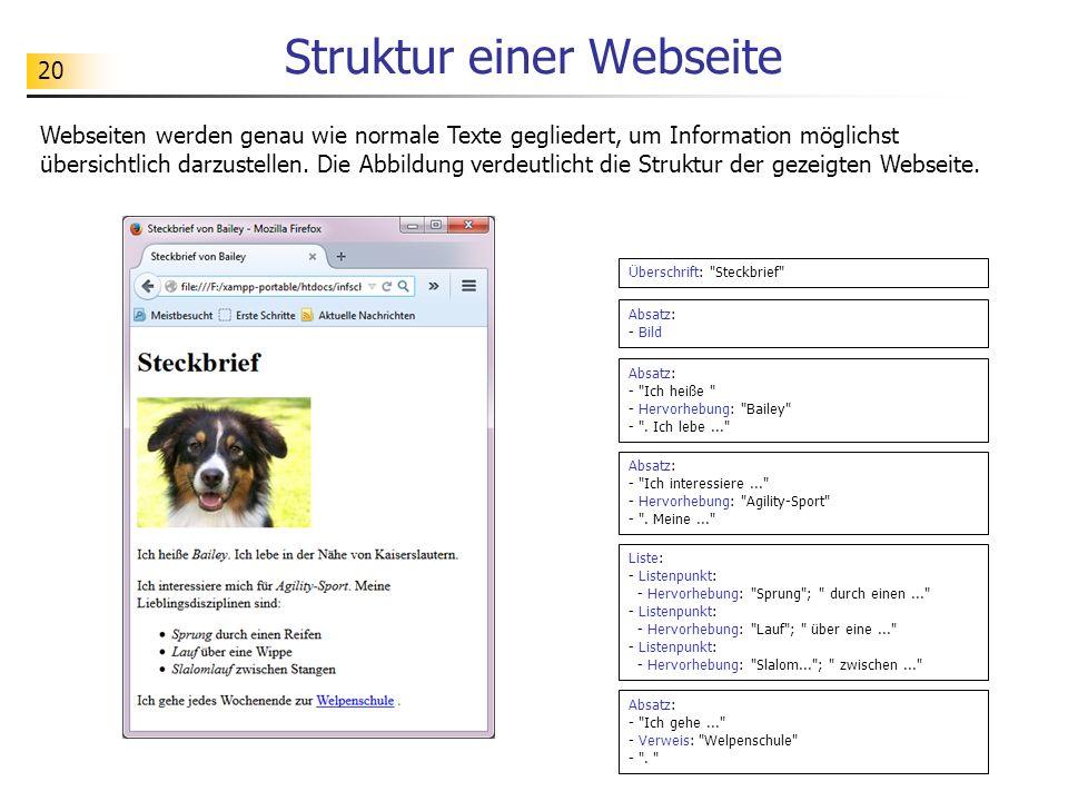 20 Struktur einer Webseite Webseiten werden genau wie normale Texte gegliedert, um Information möglichst übersichtlich darzustellen.