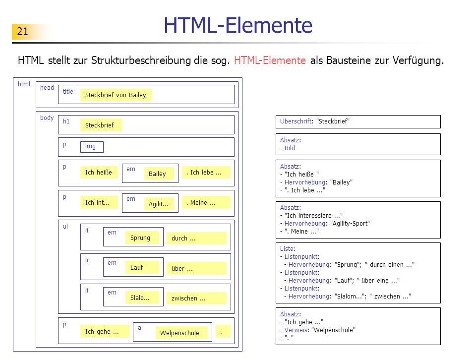 21 HTML-Elemente HTML stellt zur Strukturbeschreibung die sog. HTML-Elemente als Bausteine zur Verfügung. Überschrift: