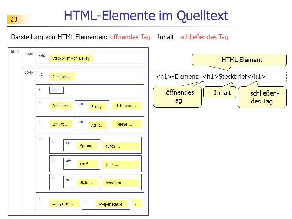 23 HTML-Elemente im Quelltext Darstellung von HTML-Elementen: öffnendes Tag - Inhalt - schließendes Tag html head title Steckbrief von Bailey body h1 p img p Ich heiße em Bailey ul li.