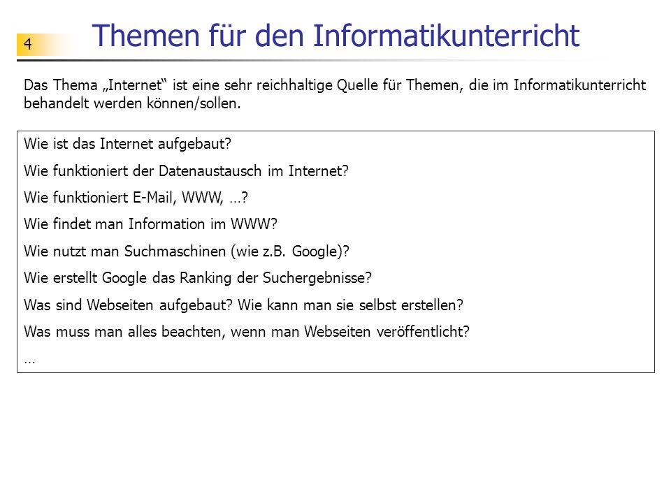 4 Themen für den Informatikunterricht Wie ist das Internet aufgebaut? Wie funktioniert der Datenaustausch im Internet? Wie funktioniert E-Mail, WWW, …