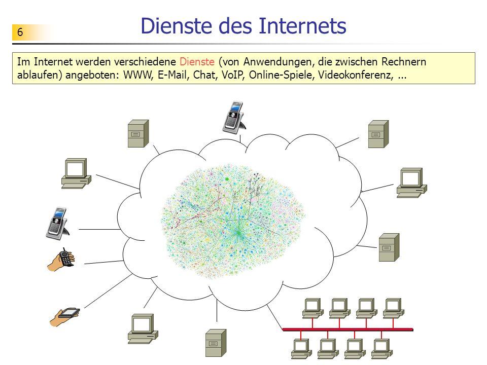 6 Dienste des Internets Im Internet werden verschiedene Dienste (von Anwendungen, die zwischen Rechnern ablaufen) angeboten: WWW, E-Mail, Chat, VoIP, Online-Spiele, Videokonferenz,...