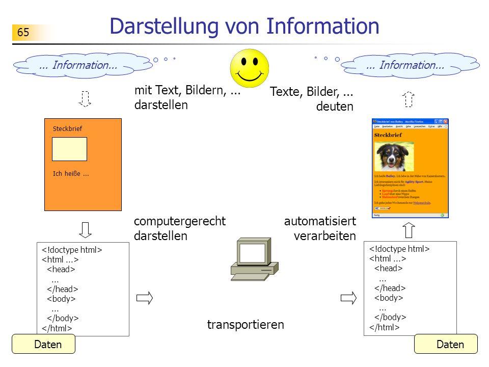 65 Darstellung von Information... Information... mit Text, Bildern,... darstellen Texte, Bilder,... deuten......... Information......... Steckbrief Ic