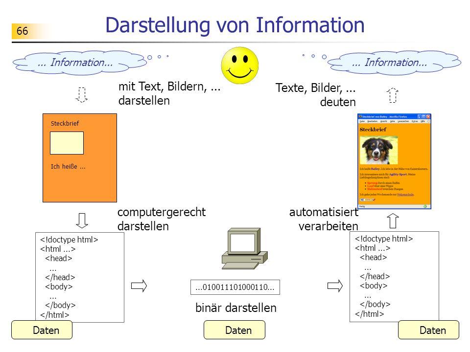 ............ 66 Darstellung von Information... Information... mit Text, Bildern,... darstellen Texte, Bilder,... deuten... Information... Steckbrief I