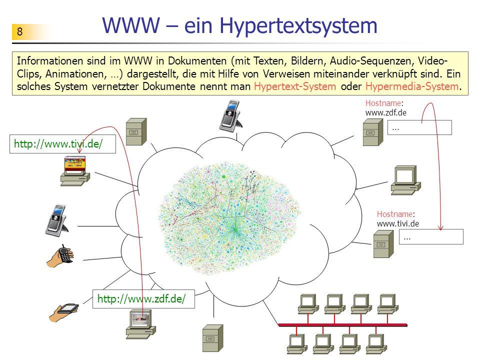 8 WWW – ein Hypertextsystem Informationen sind im WWW in Dokumenten (mit Texten, Bildern, Audio-Sequenzen, Video- Clips, Animationen, …) dargestellt,