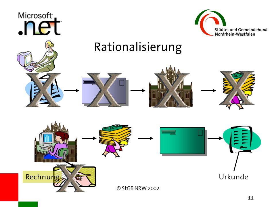 © StGB NRW 2002 11 Rationalisierung UrkundeRechnung