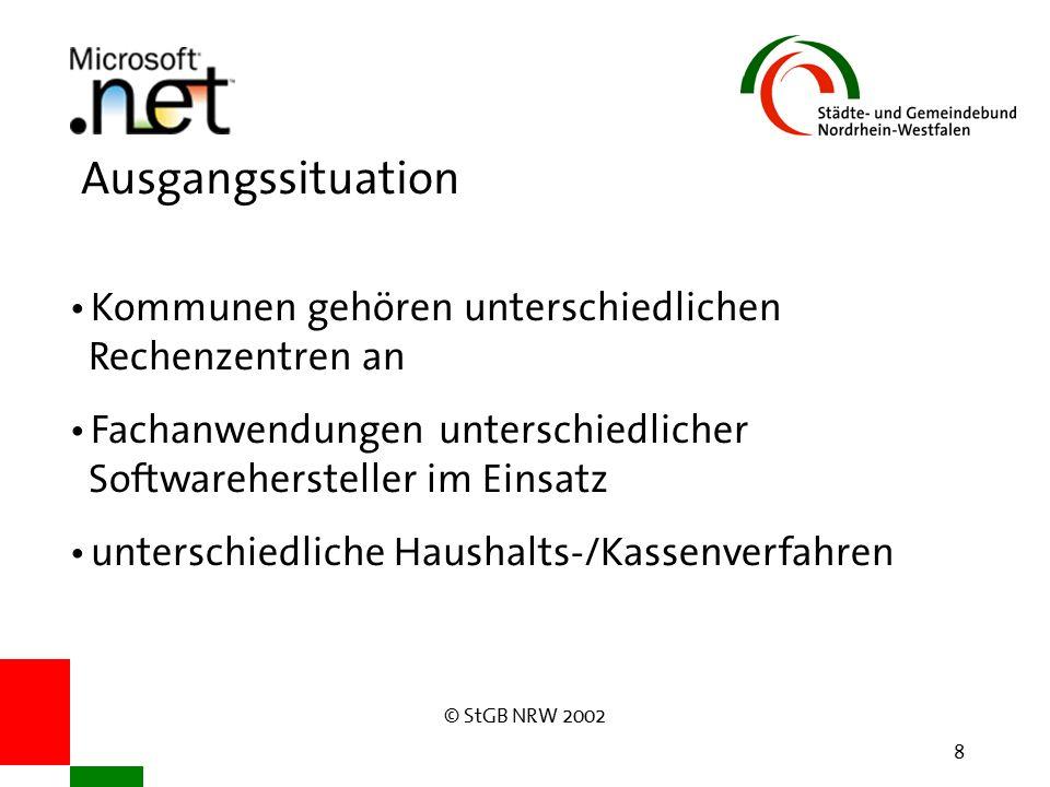 © StGB NRW 2002 8 Ausgangssituation Kommunen gehören unterschiedlichen Rechenzentren an Fachanwendungen unterschiedlicher Softwarehersteller im Einsatz unterschiedliche Haushalts-/Kassenverfahren