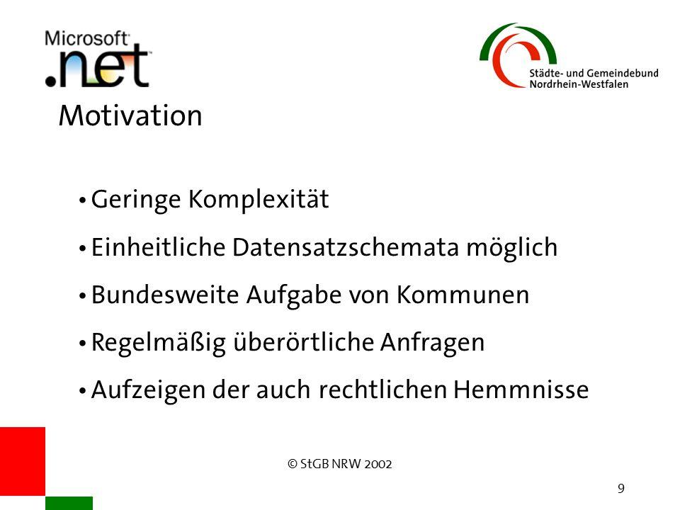 © StGB NRW 2002 9 Motivation Geringe Komplexität Einheitliche Datensatzschemata möglich Bundesweite Aufgabe von Kommunen Regelmäßig überörtliche Anfragen Aufzeigen der auch rechtlichen Hemmnisse