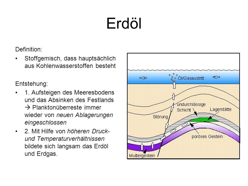 Erdöl Definition: Stoffgemisch, dass hauptsächlich aus Kohlenwasserstoffen besteht Entstehung: 1. Aufsteigen des Meeresbodens und das Absinken des Fes