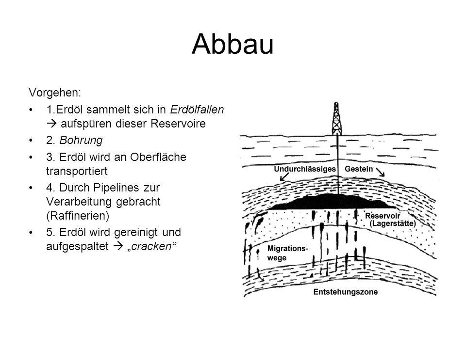 Abbau Vorgehen: 1.Erdöl sammelt sich in Erdölfallen  aufspüren dieser Reservoire 2. Bohrung 3. Erdöl wird an Oberfläche transportiert 4. Durch Pipeli