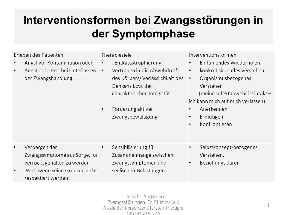 Interventionsformen bei Zwangsst ö rungen in der Symptomphase Erleben des PatientenTherapiezieleInterventionsformen Angst vor Kontamination oder Angst
