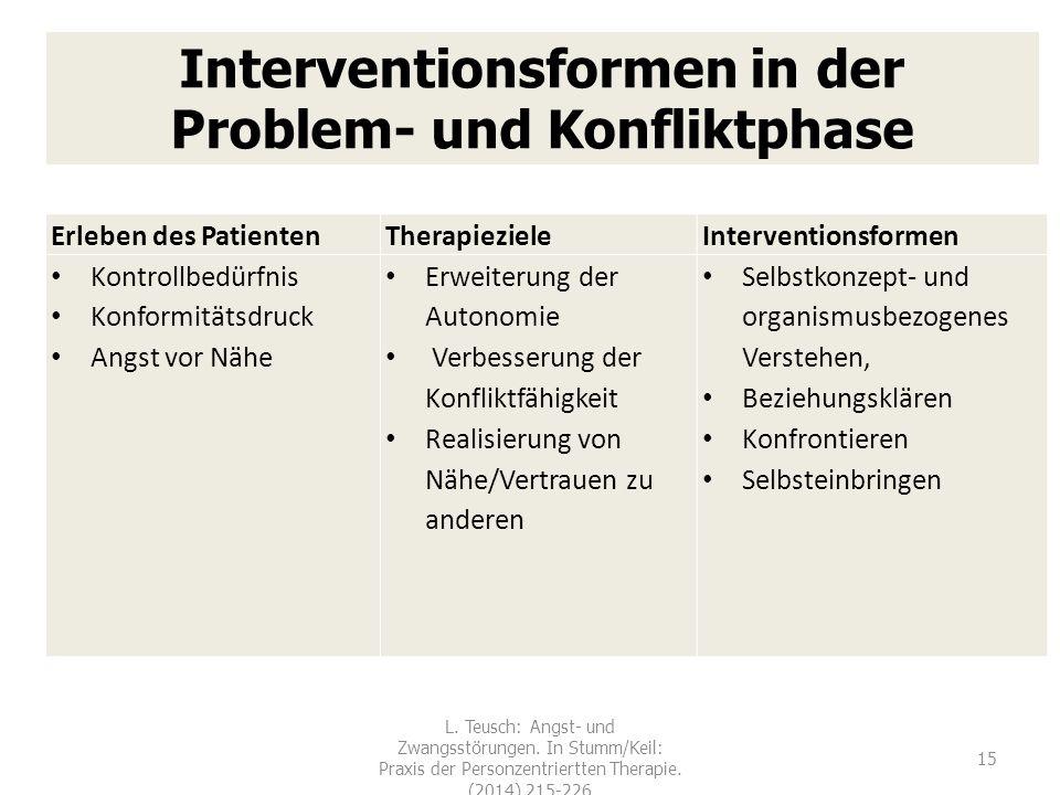 Interventionsformen in der Problem- und Konfliktphase Erleben des PatientenTherapiezieleInterventionsformen Kontrollbedürfnis Konformitätsdruck Angst