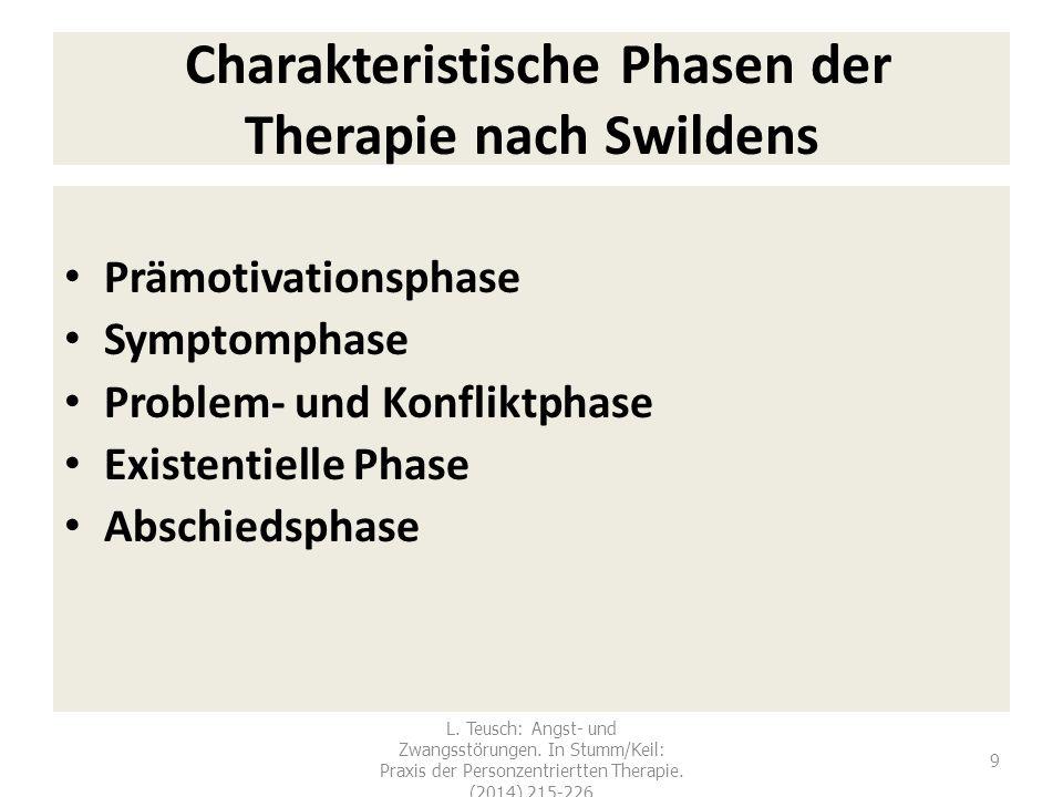 20 Gesprächspsychotherapie: eine gute Entscheidung...
