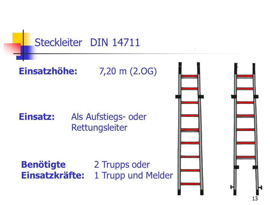 13 Einsatz: Steckleiter DIN 14711 Als Aufstiegs- oder Rettungsleiter Einsatzhöhe:7,20 m (2.OG) Benötigte Einsatzkräfte: 2 Trupps oder 1 Trupp und Meld