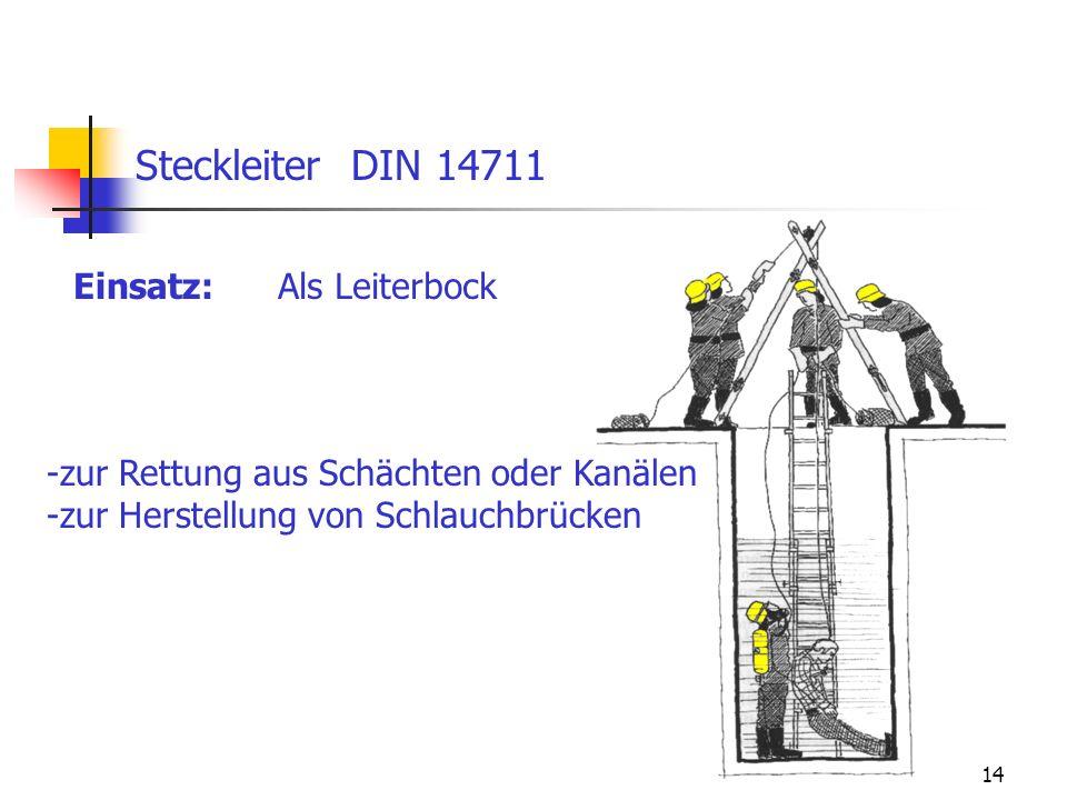 14 Einsatz: Steckleiter DIN 14711 Als Leiterbock -zur Rettung aus Schächten oder Kanälen -zur Herstellung von Schlauchbrücken