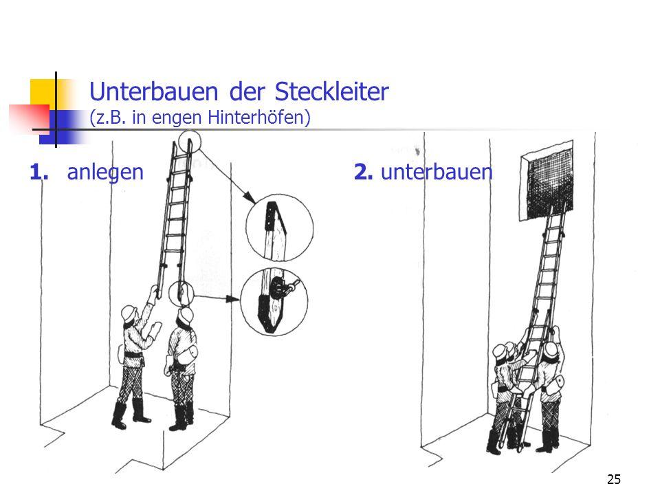 25 Unterbauen der Steckleiter (z.B. in engen Hinterhöfen) 1.2.anlegenunterbauen